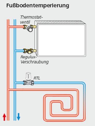 Perobe põrandakütte ühendamine