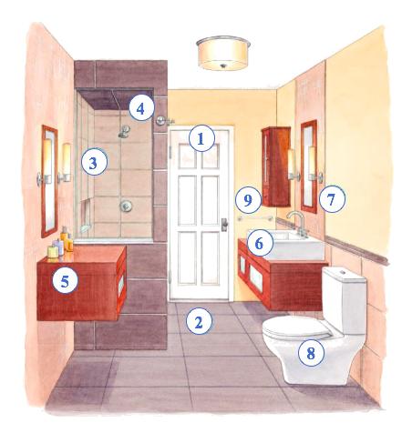 Vannituba vannitoa ruumi kujundamine, kujunda väike vannituba, vannitoa kujundamine