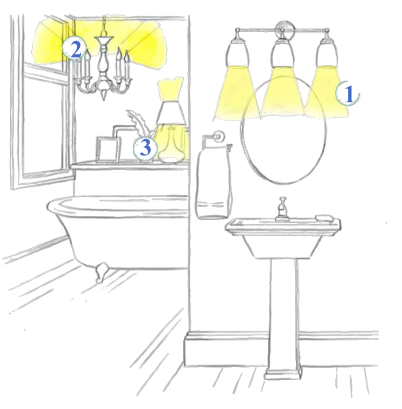 Vannitoa valgustus ja ventilatsioon