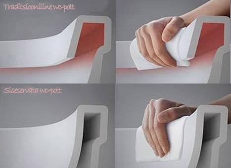 Siseservata wc-pott